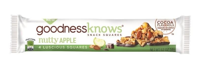 """Healthy"" snacks on the horizon"