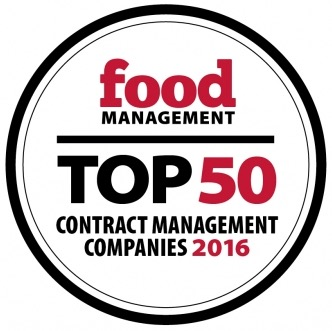 Food Management Top 50